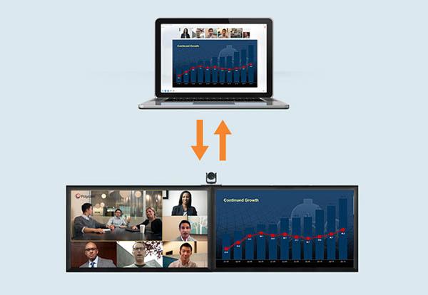 Enregistrement et streaming de vidéoconférence